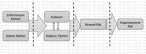 bs_basari_modeli