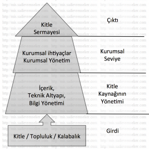 kitle_sermayesi_corwd_capital